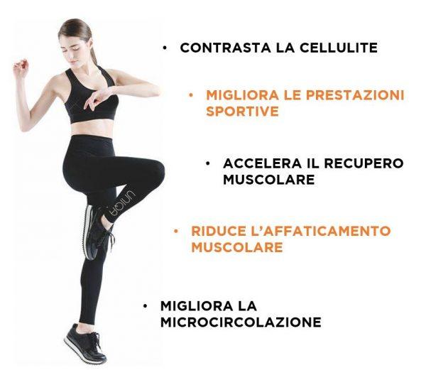 UNIQA Body Perfect Leggings Powerfit – taglia L